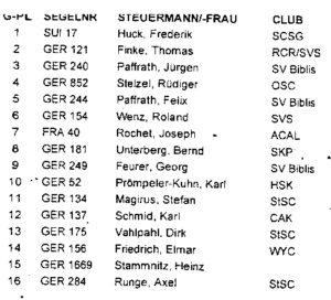 <b>Schwarzwald Finn Cup - Schluchsee - 13/14.Juni 2009</b>