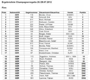 Champagner Regatta Berlin - 28./29. Juli 2012