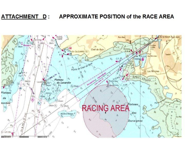racing-area