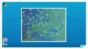 <b>STG Lehrvideos: Coriolis</b>
