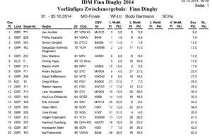 <b>IDM Finn-Dinghy - Wismar - 1. - 5. Okt. 2014 - Tag 1+2</b>