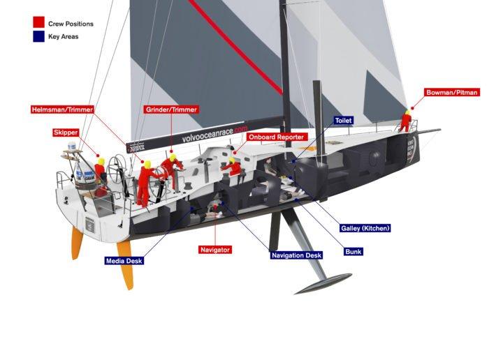 m26352_positions