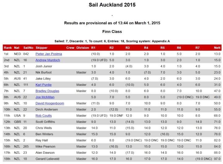 sail-auckland-2