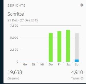 10.000 Schritte täglich ...