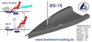 <b>Boat Design - Neues Dinghy-Konzept</b>