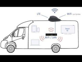 Internet wie zu Hause - im Wo...